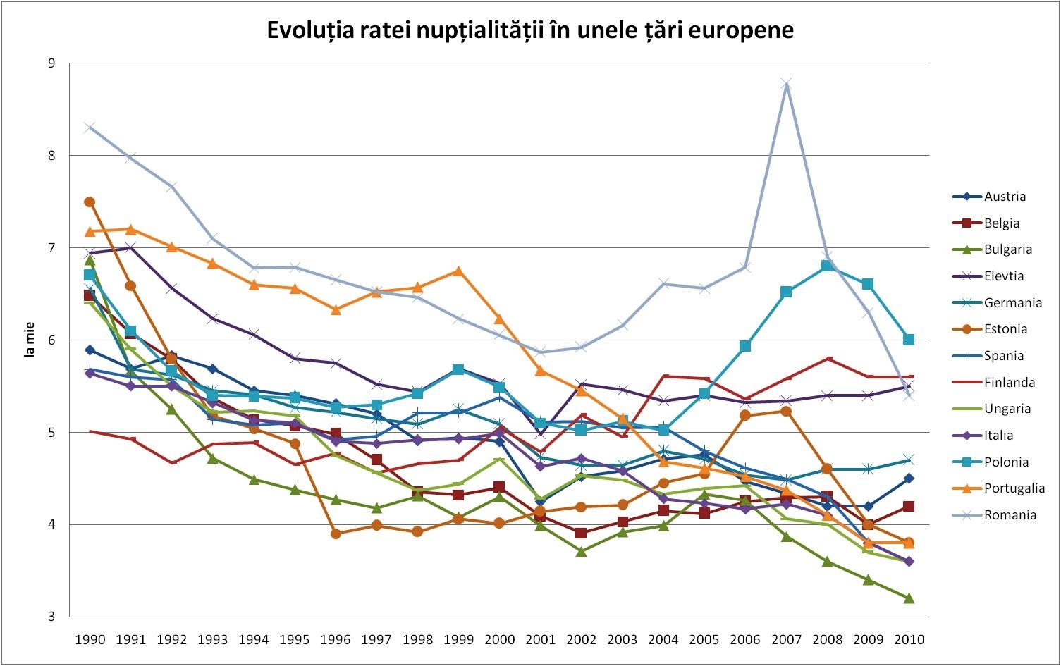 RataNupt Europa_14203_image001