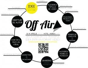 oa-circle