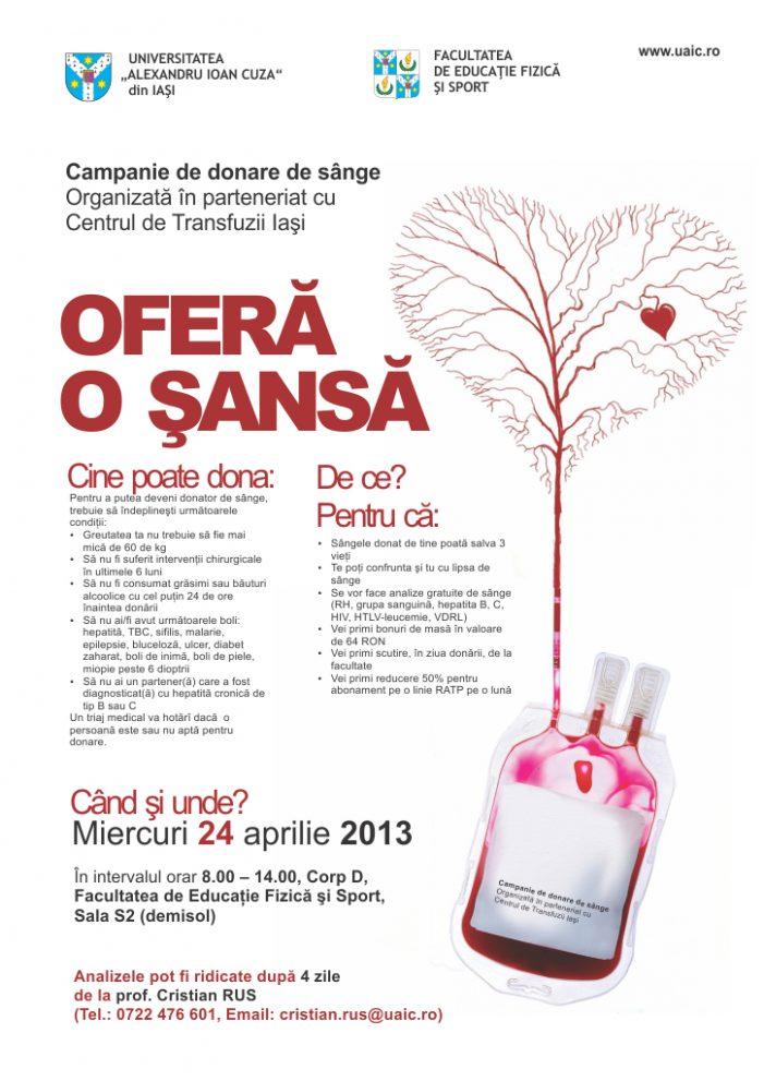 Campanie de donare de sânge organizată de Universitate