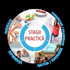Stagii_practica Conventus