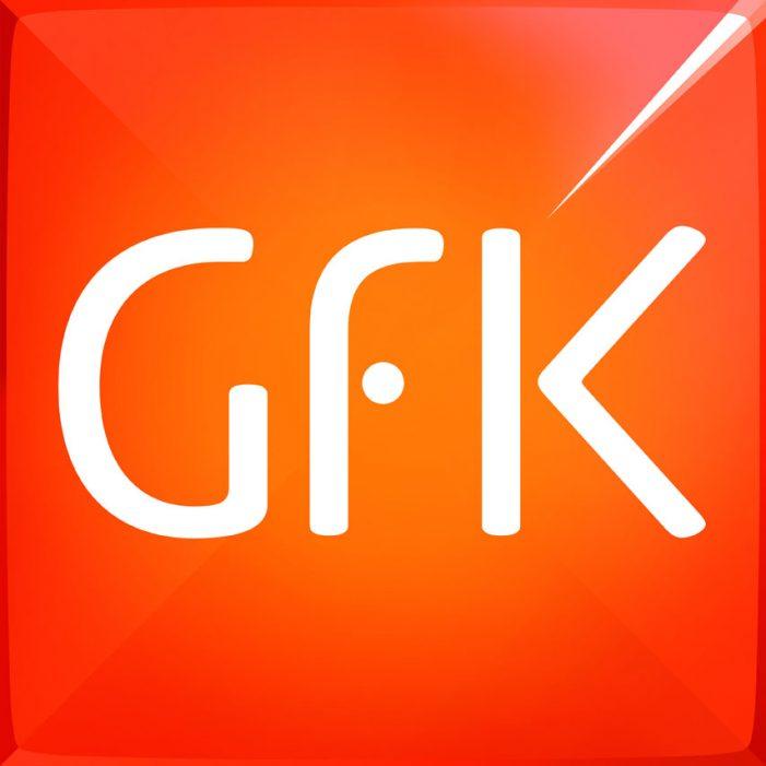 GfK Romania pentru poziția de Data Processing Assistant în Iași