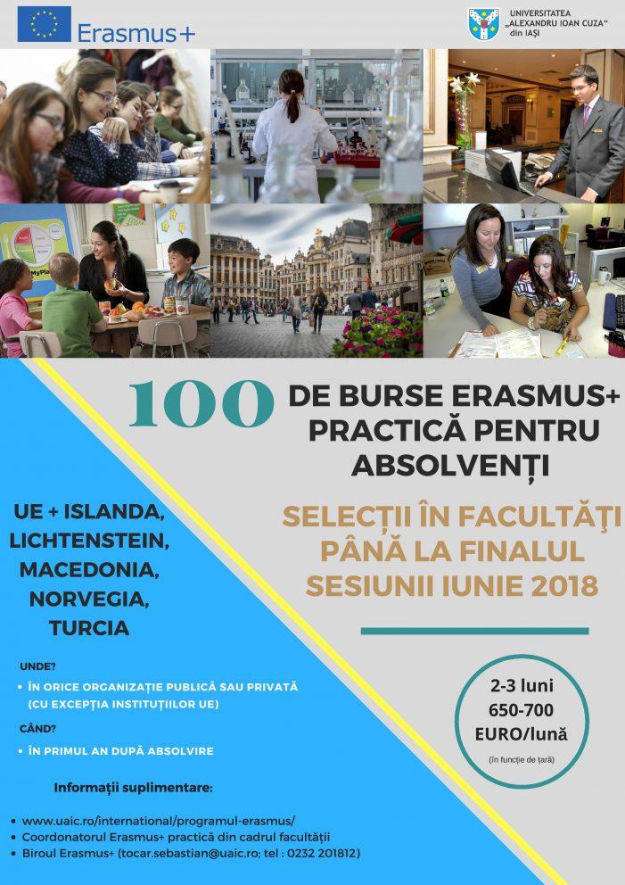 100 de Burse Erasmus+ practică pentru absolvenți