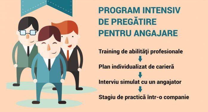 Program intensiv de pregătire pentru angajare